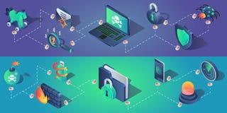 De horizontale banners van de Cyberveiligheid met isometrische pictogrammen Stock Foto