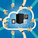 De IaaSinfrastructuur als dienst deelde ontvangende hardware in de virtualisatie van de het gegevensbestandserver van de wolkenop Stock Afbeelding