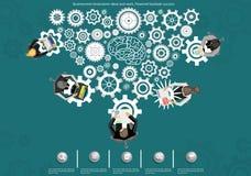 De ideeën en het werk van de zakenliedenuitwisseling van ideeën Aangedreven weerslagsucces Royalty-vrije Stock Foto
