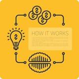 De ideeën van de Infographicstotstandkoming royalty-vrije illustratie