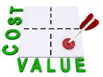De illustratie van kosten en van de waarde royalty-vrije illustratie