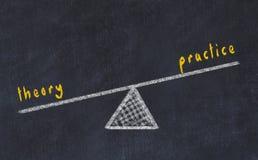 De illustratie van de schoolbordschets Concept evenwicht tussen theorie en praktijk stock afbeelding