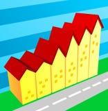 De immobiliën marktgroei Stock Foto's