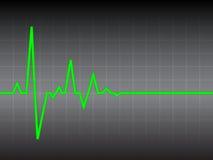 De impuls van het hart Stock Foto's