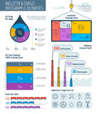 De industrie en Lading Infographic Stock Foto's