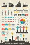 De industrie van de informatiegrafiek Royalty-vrije Stock Afbeeldingen