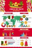 De infigraphic vector van Chico de Mayo