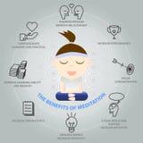 De infographic fördelarna av meditationen vektor illustrationer
