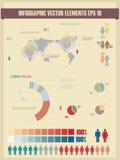 De infographic vectorillustratie van het detail. Royalty-vrije Stock Foto's