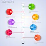 De informatie van de tijdlijn grafisch met neiging om wijzermalplaatje stock illustratie