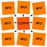 De input en koppelt terug Stock Fotografie