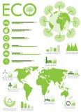 De inzameling van de infografiek van de ecologie Stock Afbeeldingen
