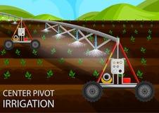 De Irrigatie van de centrumspil Vector vlakke illustratie vector illustratie