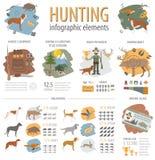De jacht infographic malplaatje Hond de jacht, materiaal, statistica Royalty-vrije Stock Afbeelding