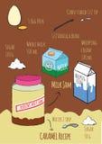 De Jam van de puddingsmelk Royalty-vrije Stock Foto's