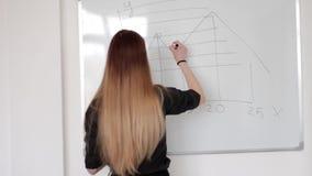 De jonge knappe vrouw trekt grafiek op witte raad met teller oplost vergelijking stock videobeelden