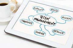 De kaart van de risicobeheermening op tablet royalty-vrije stock afbeeldingen