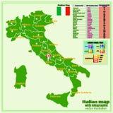 De kaart van Italië met Italiaanse gebieden en infographic beroepsbevolking stock illustratie