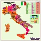 De kaart van Itali? met Italiaanse gebieden en infographic werklozen stock illustratie