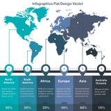 De kaarten van de Infographicswereld van continenten blauwgroene kleuren op witte achtergrond royalty-vrije stock foto