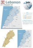 De kaarten van Libanon met tellers stock illustratie