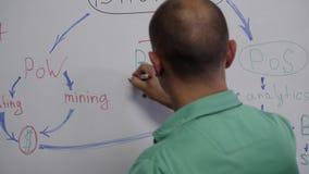 De kale mens in groene t-shirt schrijft brieven en omcirkelt hen met rode kleurenteller stock footage