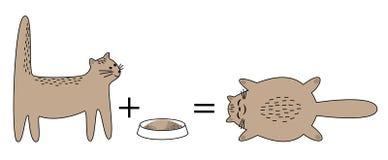 De kat eet een plaat Het dier wordt vet en gelukkig Het huisdier ligt en glimlacht Vector illustratie stock illustratie
