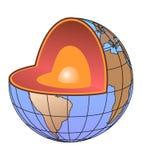 De kern van de aarde Royalty-vrije Stock Afbeeldingen
