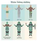 De kleren vector vlakke infographic van de visserswinter Royalty-vrije Stock Foto's