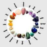 De kleurenspectrum van gemmen met namen Stock Foto