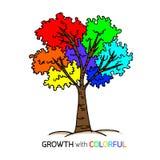 De kleurrijke boomhand trekt stijl Royalty-vrije Stock Foto