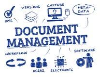De krabbel van het documentenbeheerconcept stock illustratie