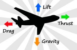 De krachten van het vliegtuig Stock Afbeeldingen