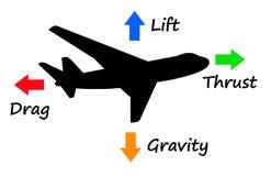 De krachten van het vliegtuig Stock Afbeelding