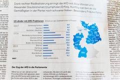 De krant van de mensenlezing over Alternatief voor de verdedigers van Duitsland Stock Afbeelding