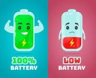 De lage batterij en van de volmachtsbatterij vector vlakke illustratie van het beeldverhaalkarakter Energielast Royalty-vrije Stock Fotografie