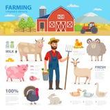 De landbouw infographic elementen Landbouwer, landbouwbedrijfdieren, materiaal, schuur, tractor, landschaps grote reeks van vecto royalty-vrije illustratie