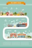 De leveringsketen royalty-vrije illustratie
