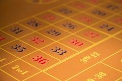 De lijst van de roulette Royalty-vrije Stock Fotografie