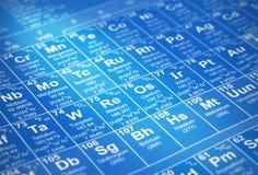 De lijst van het element Stock Foto