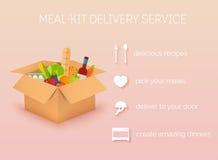 De maaltijd-uitrusting leveringsdienst Het online opdracht geven tot van voedsel, kruidenierswinkeldelicatessenwinkel stock illustratie