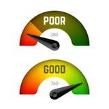 De maat van de kredietscore, slechte en goede rating Stock Fotografie