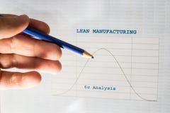De magere grafiek van productie zes sigma Stock Foto