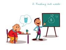 De manager verklaart de voordelen van de overeenkomst tot de klant aan dorststap 2 sterft Stock Illustratie