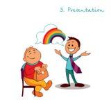 De manageradviseur geeft een presentatie Regels van succesvolle verkoop Stap 3 Stock Illustratie