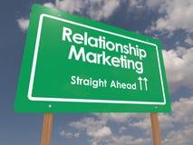 De marketing van de verhouding stock afbeelding