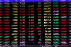 De Markt van het aandeel Stock Afbeeldingen