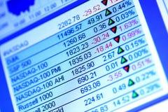 De marktgegevens van het aandeel Stock Afbeelding