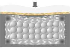De matras voor het bed, in de sectie. stock illustratie