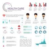 De medische gegevens van Infographics, van de gezondheid en van de gezondheidszorg vector illustratie